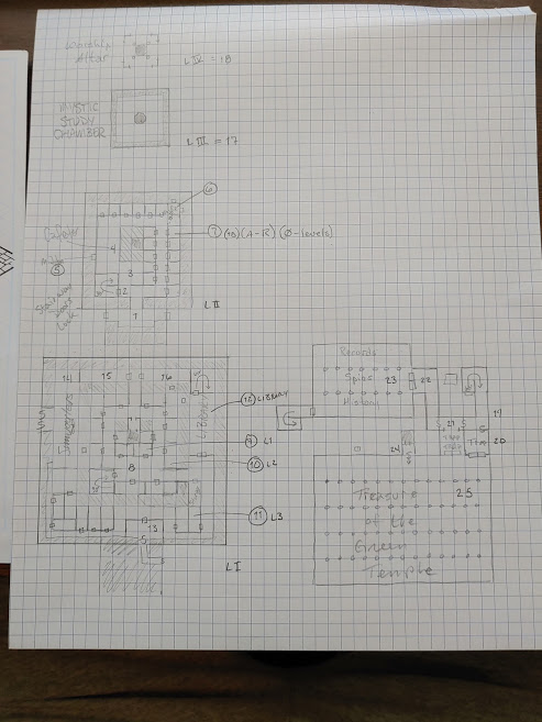 draft ziggurat map